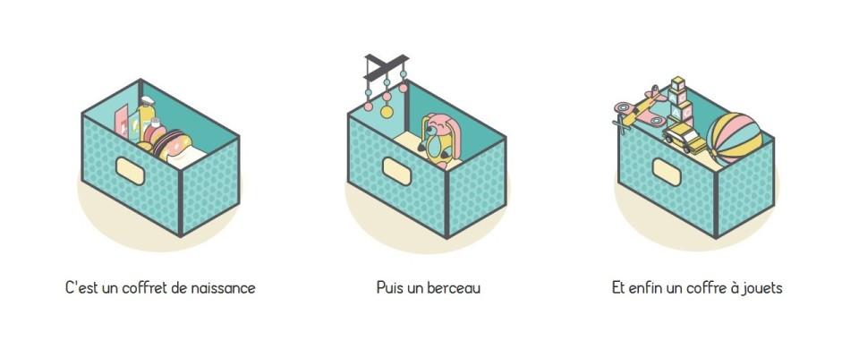 La Marmott'box berceau.jpg